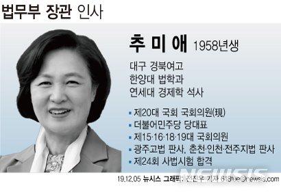 """추미애 내정에 與 """"검찰개혁 적임자"""" vs 野 """"사법장악 의도""""(종합)"""