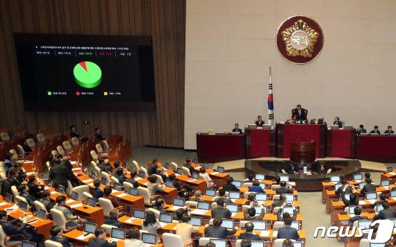 """시민단체 """"공수처법 통과, 검찰개혁 신호탄…기소권은 늘려야"""""""