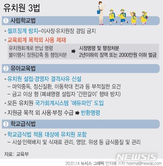 """광주교육계 """"유치원 3법 환영""""…후속 조치도 주문(종합)"""