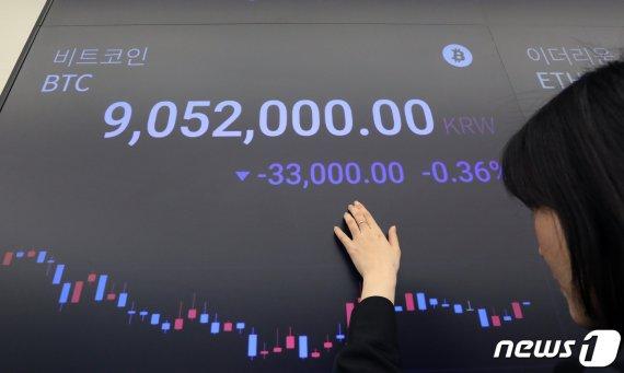 """가상자산 업계 """"실명계좌 발급기준 불확실성 더 커졌다"""""""