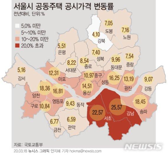 """[공시가 인상]""""강남3구·마용성에서 다주택자 매물 늘어날 듯"""""""