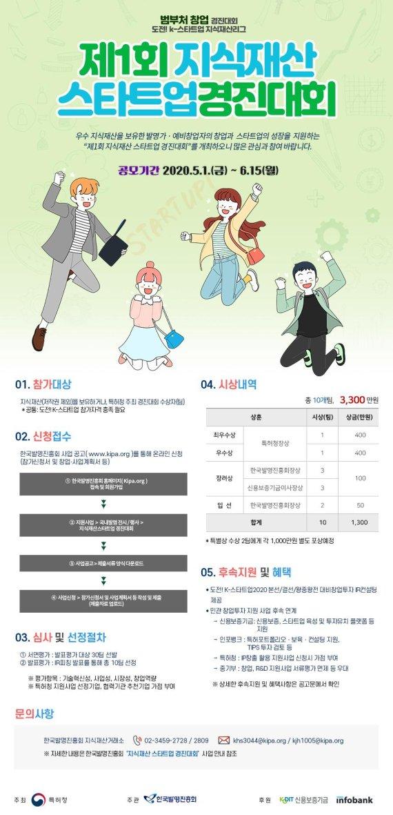 """""""'제2의 유노윤호', 스타트업 CEO로 키운다"""""""