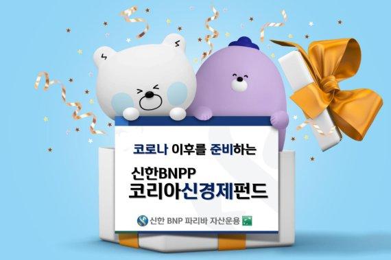 신한BNP파리바운용, 코로나 이후 구조변화 대응 펀드 출시
