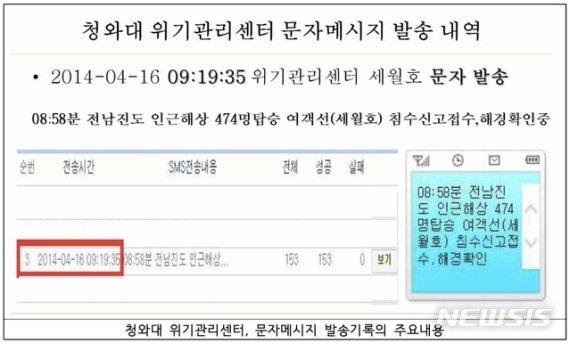 """특조위 """"朴청와대, '세월호 참사' 9시19분 이전에 알았다"""""""