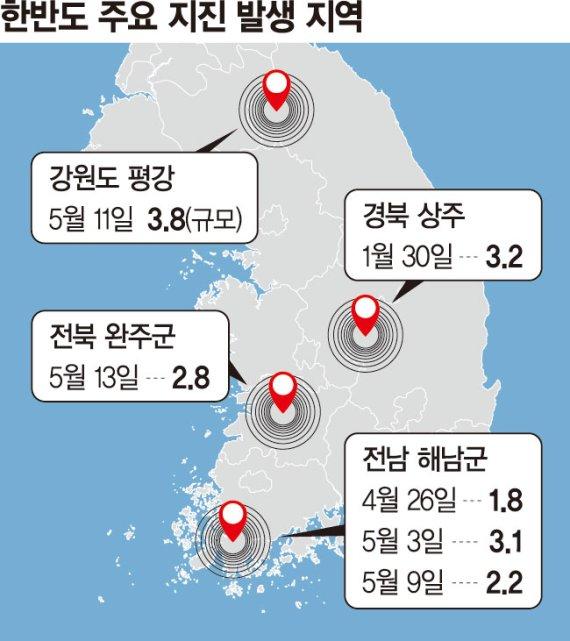한반도 지진 급증… 강진 발생 징후?