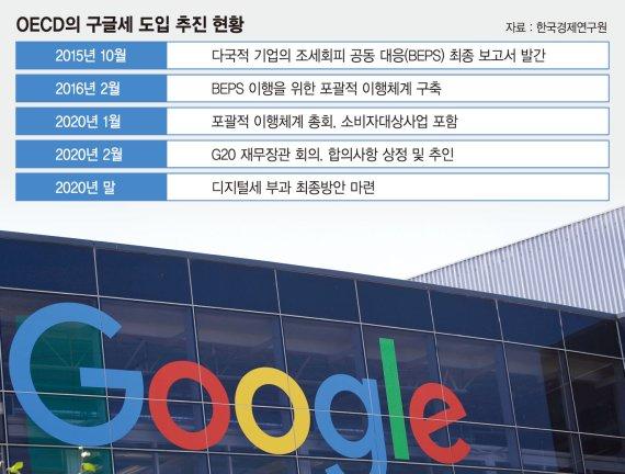 """삼성전자·현대차도 '구글세' 불똥… """"亞 공조 대응 나서야"""" [이슈분석]"""