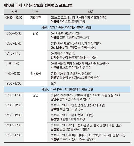 'AI·코로나·지식재산' 키워드… 국내외 석학 한자리 모인다 [지식재산]
