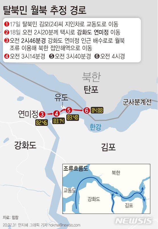 탈북민 김씨 월북 차단 가능했다, CCTV 보니..