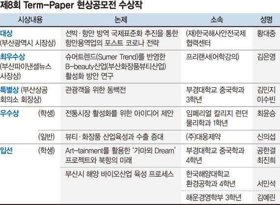 [社告] 제8회 텀페이퍼 현상공모전 당선작 선정