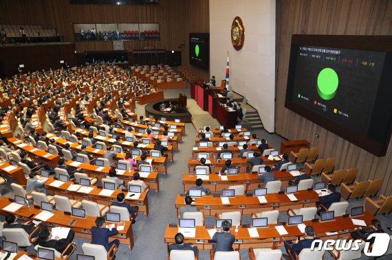 8월 결산국회 오늘 시작…민주당 '공수처' 강경론 접고 속도조절