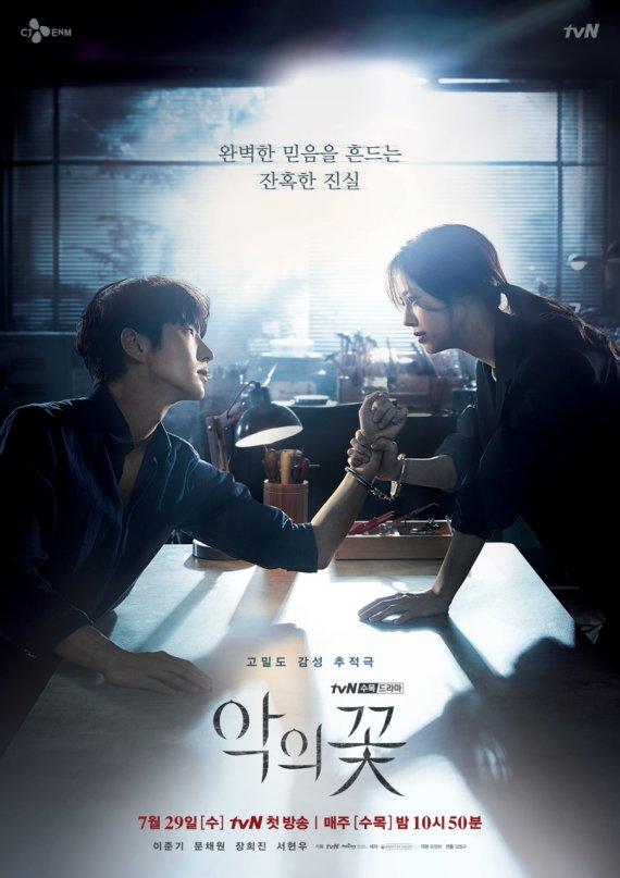 '악의 꽃' 첫 4% 돌파, 수목드라마 1위