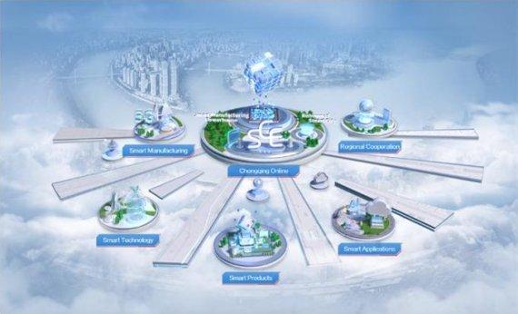 부산 스마트시티 현주소, 3D 가상전시관서 확인해 보세요