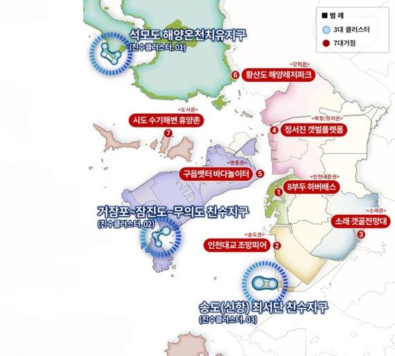 인천시, 해양친수도시 개발 윤곽 그린다