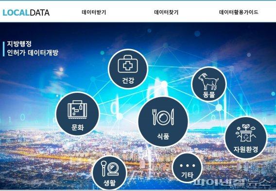 의정부시 공공데이터 2021년까지 전면개방