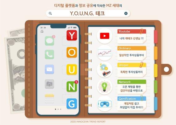 """이노션 """"MZ세대, 재테크 중심축으로 부상"""""""