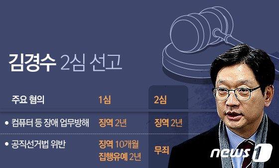 """""""김경수, 절대 해선 안 될 일해"""" 함상훈 부장판사 누구?"""