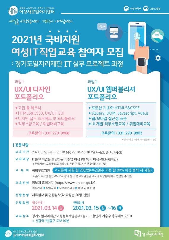 경기도 일자리재단, 'UX·UI 디자인' 온라인 교육생 모집
