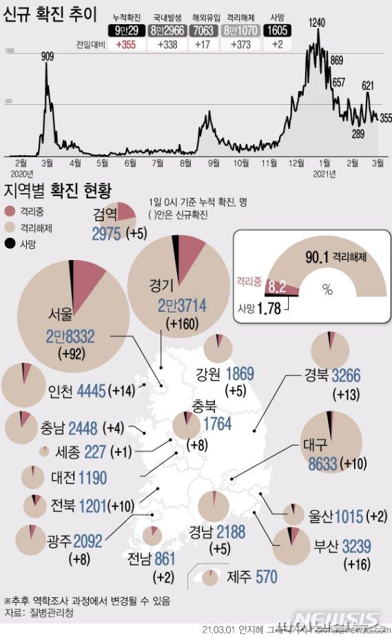 '영국발 변이 바이러스' 제주 첫 확인…격리치료 후 퇴원