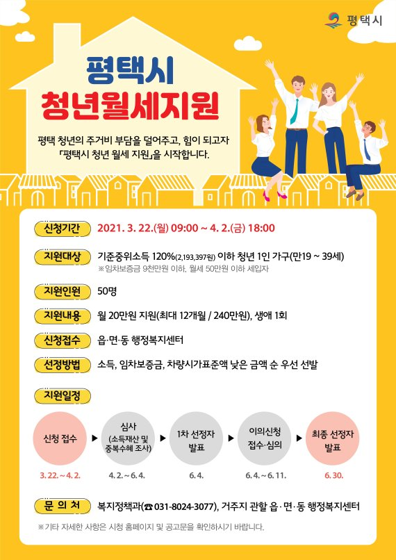평택시, 청년들 월세 '연간 240만원' 지원