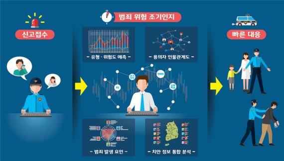 ETRI, 범죄 막는 최첨단 AI 기술 공개