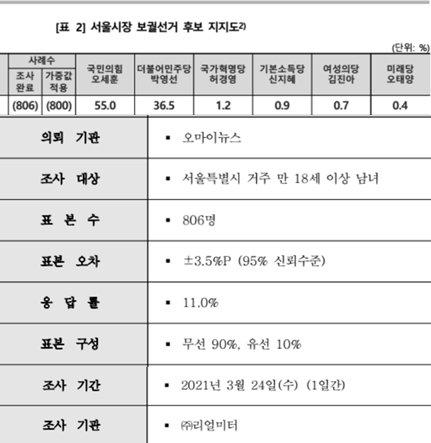 """허경영 """"내가 지지율 3위, 왜 나를 빼고 TV토론?"""""""