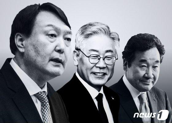 차기 대권 여론조사, 윤석열 26.8%·이재명 25.6%