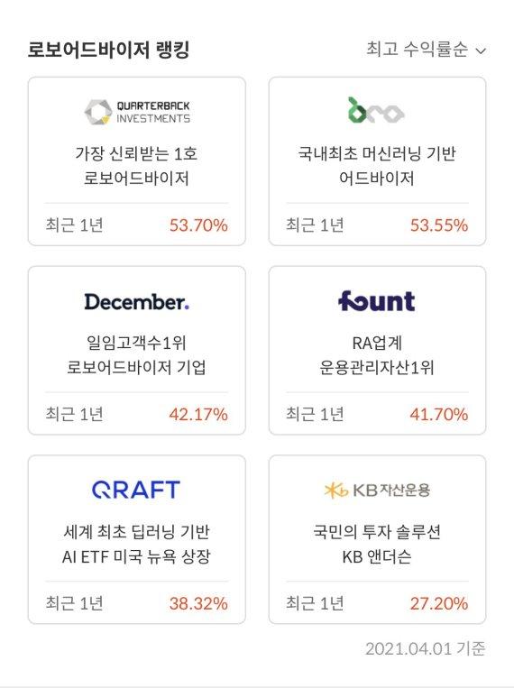 쿼터백-한국포스증권 '로보어드바이저 계좌' 잘 나가네