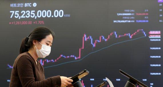 한국인 비트코인 투자자 절반은 신규투자-100만원 미만 투자
