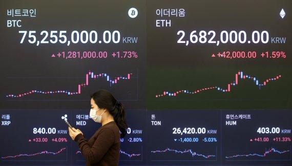 """줄줄이 문닫는 가상자산 거래소들 """"특금법 대응 여력 없다"""""""