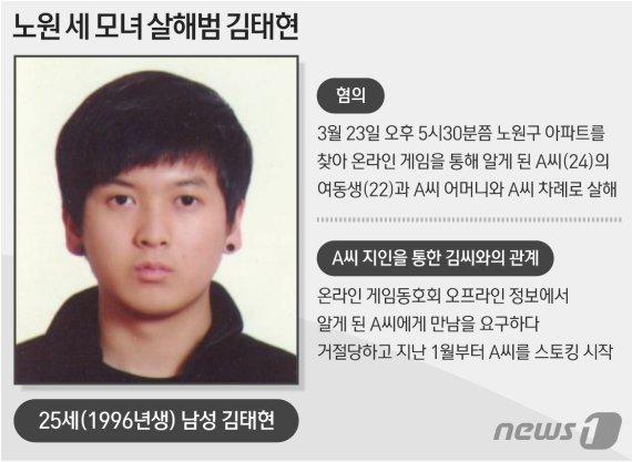 범죄심리 전문가 말한 '3모녀 살해 김태현'의 제일 큰 문제점