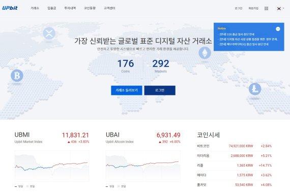 코인베이스 시총 1000억 달러 평가, 한국 업비트는?
