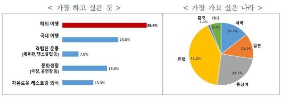 """정부 백신 정책 '55점' 준 국민들…9.9%만 """"11월 집단면역 달성 가능"""""""