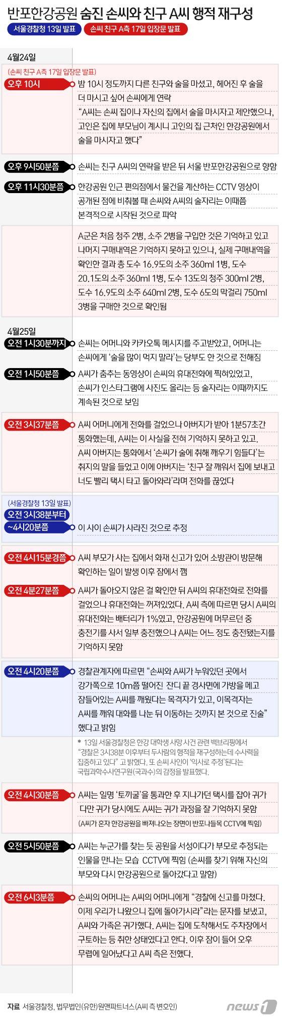 '정민씨 40분' 결정적 목격·영상에 달렸다…친구 해명에도 미궁