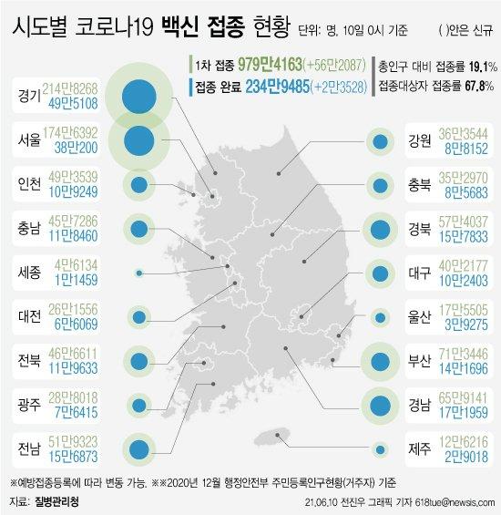 대전서 노래방 관련 등 6명 확진…누적 2306명
