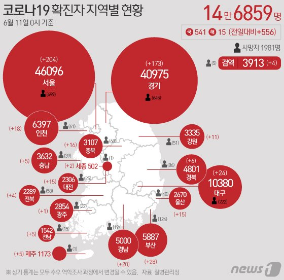 대전 노래방·금융기관 발 등 16명 추가 확진