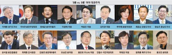 '이재명 대항마' 몸푸는 與… '윤석열 플랜B' 떠오른 野
