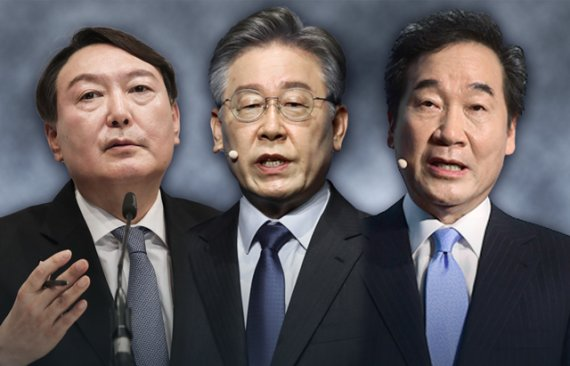 대권 경쟁 3강 구도로 재편되나..이낙연 반등, 이재명·윤석열 주춤
