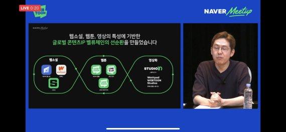 """네이버웹툰 김준구 """"웹툰IP '제페토'에서 메타버스로 확장"""""""