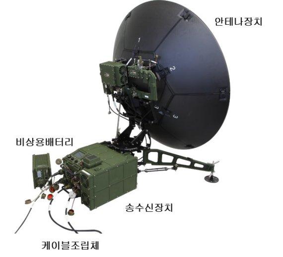 한화시스템, 3600억 규모 軍 위성용 망제어시스템·단말기 양산
