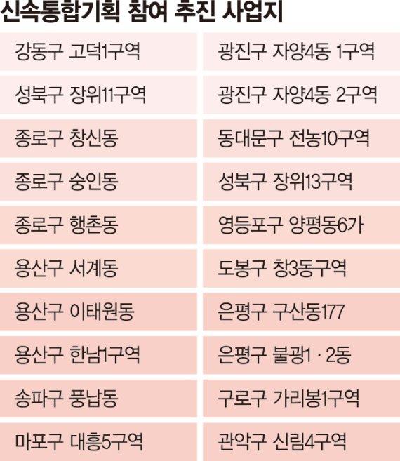 '오세훈표 재개발' 23일부터 공모… 후보지 25곳 뽑는다