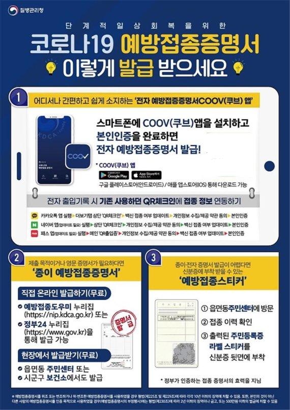 '코로나19 예방접종증명서' 발급…부산시 단계적 일상회복 준비