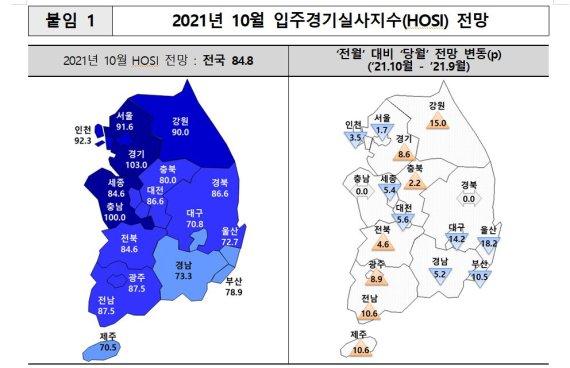 """10월 전국 입주경기 기대감 예년 수준 """"입주 예정물량 2만가구 이상"""""""