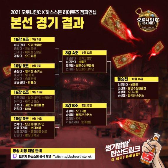 동아오츠카, '하스스톤 히어로즈 챔피언십' 결승전 개최