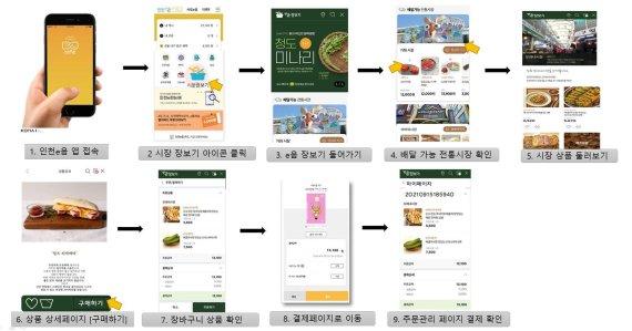 인천 주요 전통시장 18일부터 온라인 장보기…3000여 품목